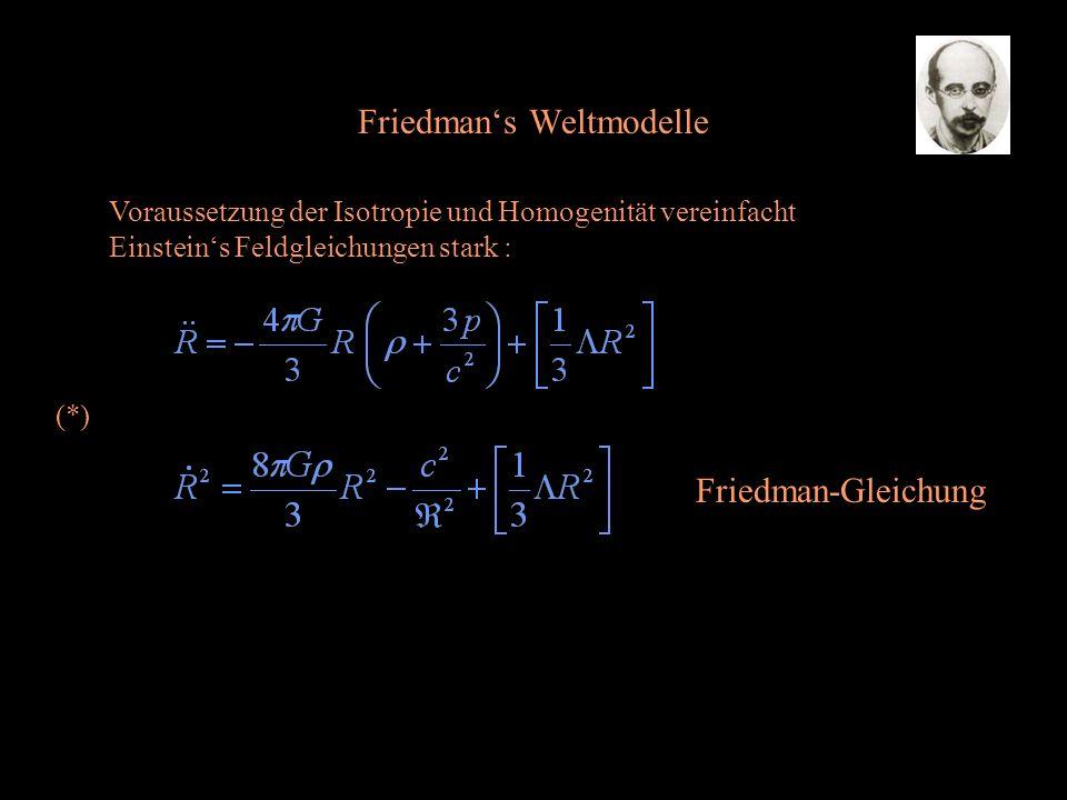Friedmans Weltmodelle Voraussetzung der Isotropie und Homogenität vereinfacht Einsteins Feldgleichungen stark : Friedman-Gleichung (*)