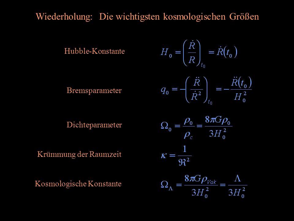 Wiederholung: Die wichtigsten kosmologischen Größen Hubble-Konstante Bremsparameter Dichteparameter Krümmung der Raumzeit Kosmologische Konstante
