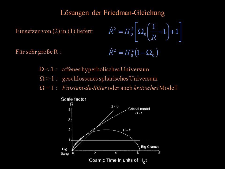 Lösungen der Friedman-Gleichung Einsetzen von (2) in (1) liefert: Für sehr große R : Ω < 1 : offenes hyperbolisches Universum Ω > 1 : geschlossenes sp