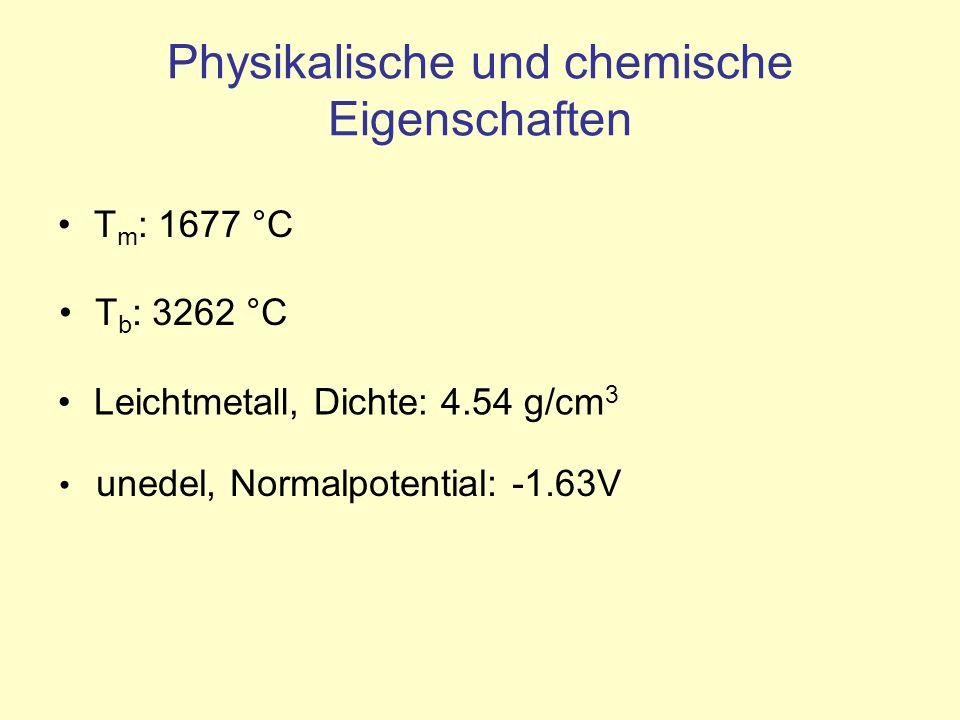 Physikalische und chemische Eigenschaften T b : 3262 °C Leichtmetall, Dichte: 4.54 g/cm 3 unedel, Normalpotential: -1.63V T m : 1677 °C