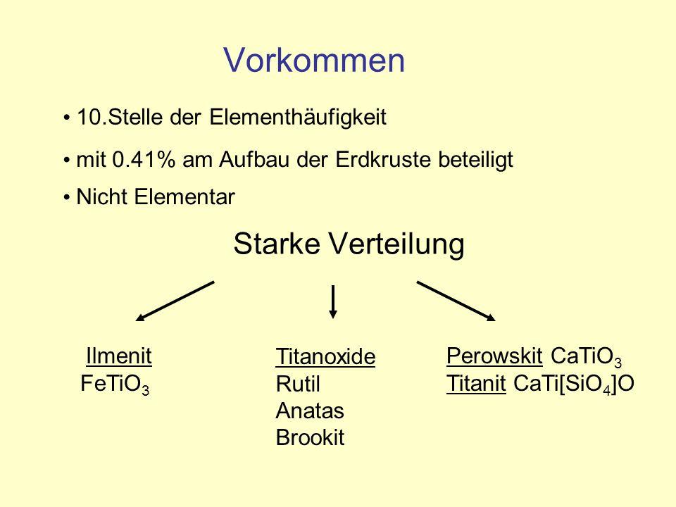 Starke Verteilung 10.Stelle der Elementhäufigkeit mit 0.41% am Aufbau der Erdkruste beteiligt Nicht Elementar Ilmenit FeTiO 3 Titanoxide Rutil Anatas