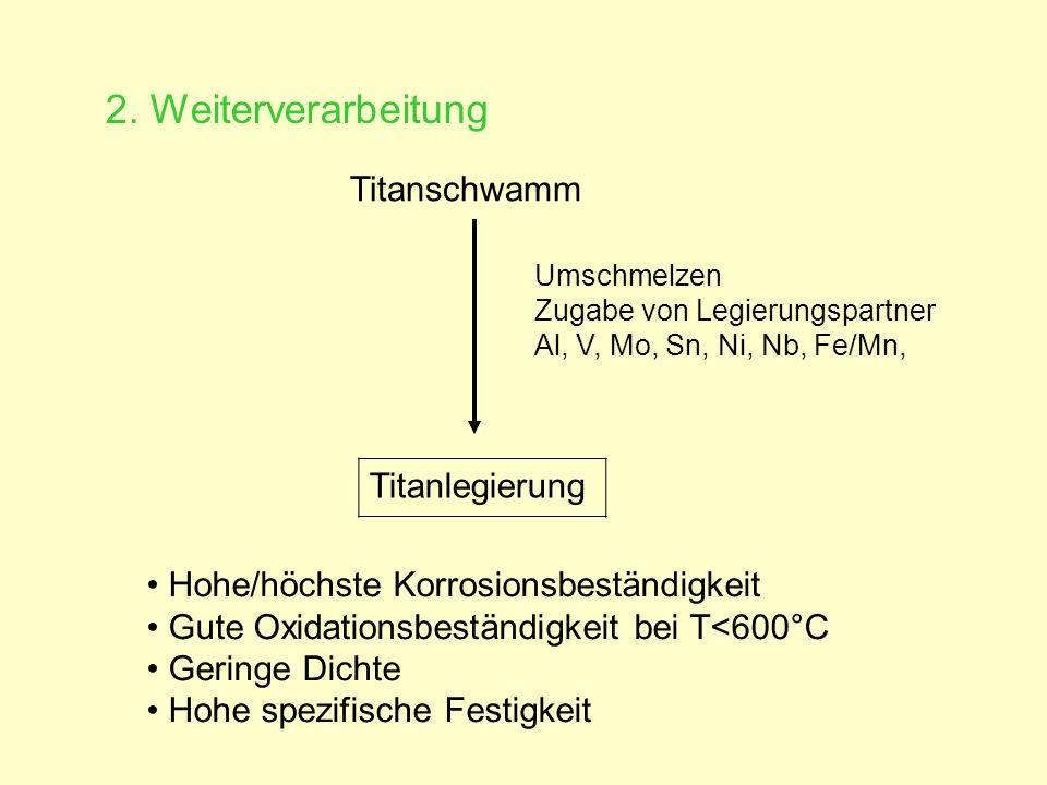 2. Weiterverarbeitung Titanschwamm Umschmelzen Zugabe von Legierungspartner Al, V, Mo, Sn, Ni, Nb, Fe/Mn, Hohe/höchste Korrosionsbeständigkeit Gute Ox