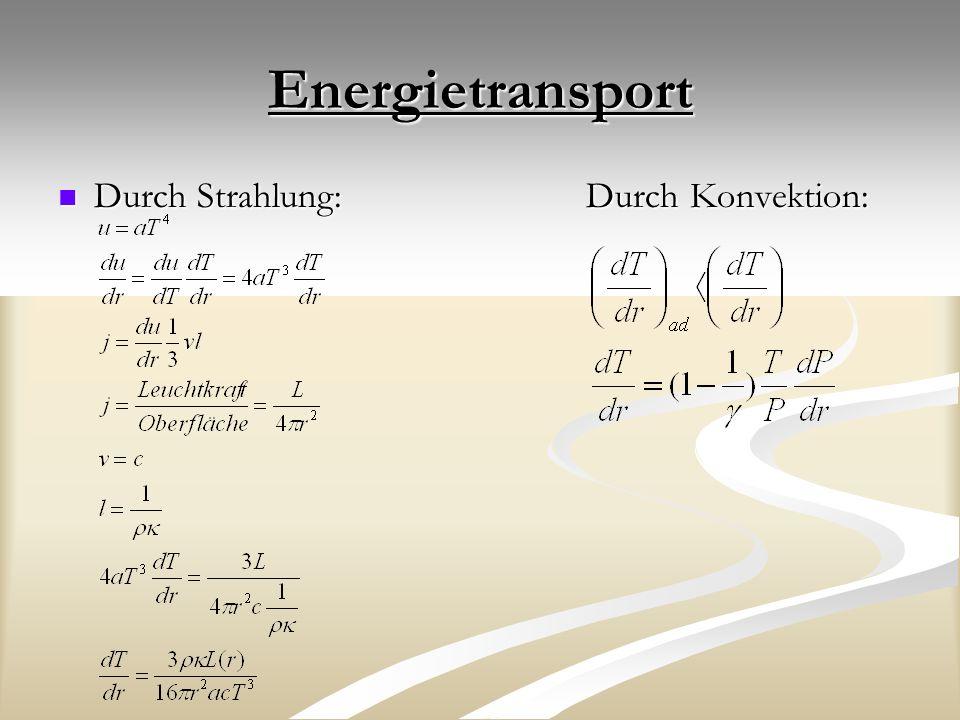 Energietransport Durch Strahlung: Durch Konvektion: Durch Strahlung: Durch Konvektion:
