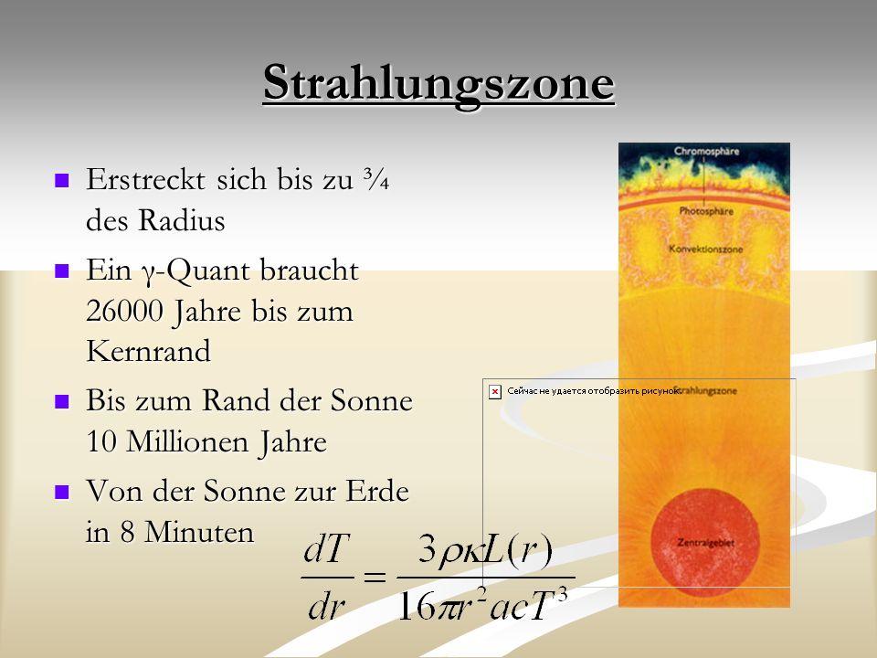 Strahlungszone Erstreckt sich bis zu ¾ des Radius Erstreckt sich bis zu ¾ des Radius Ein γ-Quant braucht 26000 Jahre bis zum Kernrand Ein γ-Quant braucht 26000 Jahre bis zum Kernrand Bis zum Rand der Sonne 10 Millionen Jahre Bis zum Rand der Sonne 10 Millionen Jahre Von der Sonne zur Erde in 8 Minuten Von der Sonne zur Erde in 8 Minuten