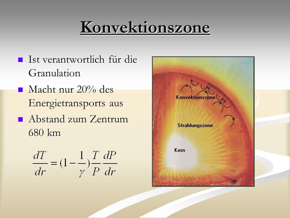 Konvektionszone Ist verantwortlich für die Granulation Ist verantwortlich für die Granulation Macht nur 20% des Energietransports aus Macht nur 20% des Energietransports aus Abstand zum Zentrum 680 km Abstand zum Zentrum 680 km