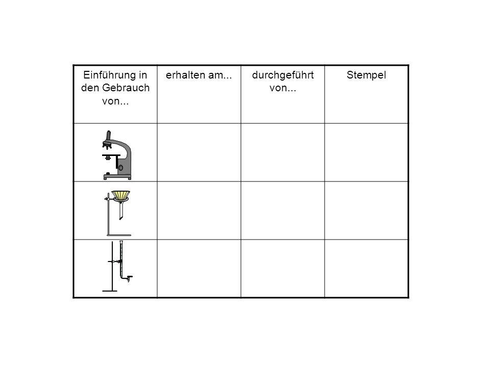 Einführung in den Gebrauch von... erhalten am...durchgeführt von... Stempel