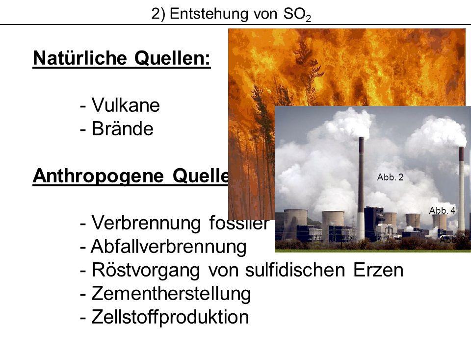 2) Entstehung von SO 2 Natürliche Quellen: - Vulkane - Brände Anthropogene Quellen: - Verbrennung fossiler Brennstoffe - Abfallverbrennung - Röstvorga