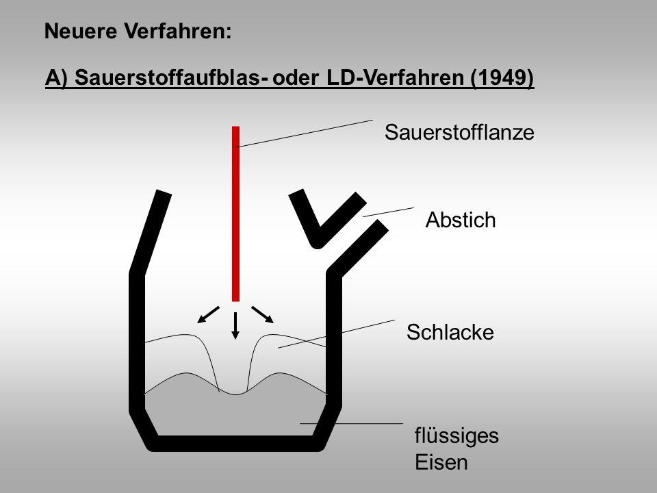 Neuere Verfahren: A) Sauerstoffaufblas- oder LD-Verfahren (1949) Sauerstofflanze Abstich Schlacke flüssiges Eisen