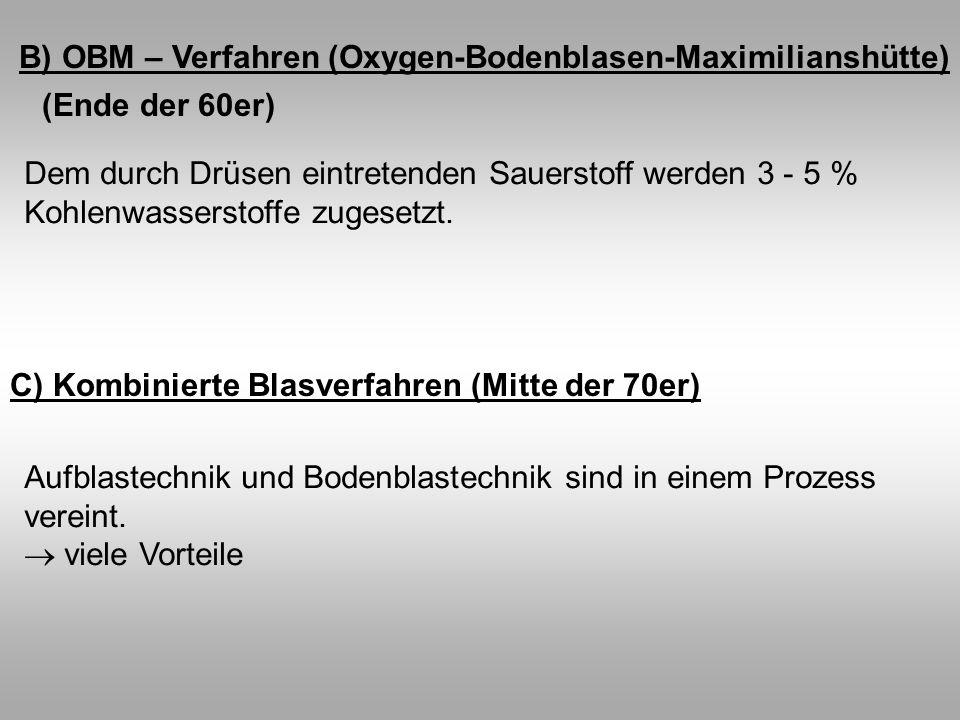 B) OBM – Verfahren (Oxygen-Bodenblasen-Maximilianshütte) (Ende der 60er) C) Kombinierte Blasverfahren (Mitte der 70er) Dem durch Drüsen eintretenden S