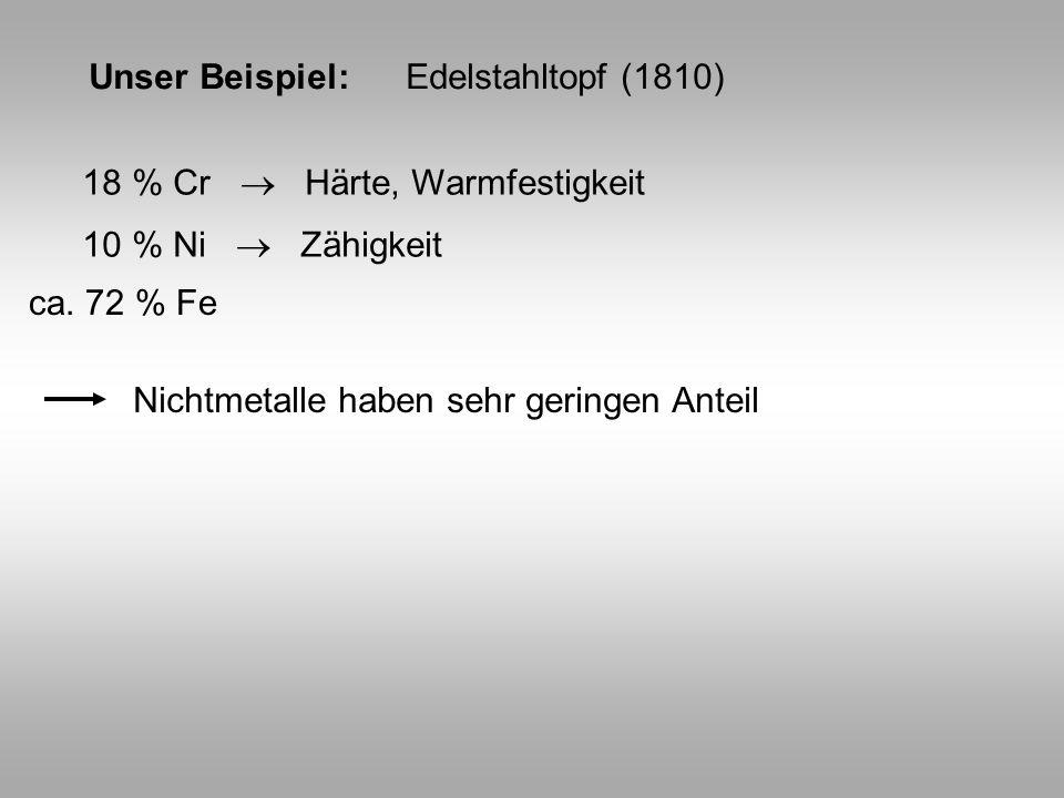 Unser Beispiel: Edelstahltopf (1810) 18 % Cr Härte, Warmfestigkeit 10 % Ni Zähigkeit ca. 72 % Fe Nichtmetalle haben sehr geringen Anteil
