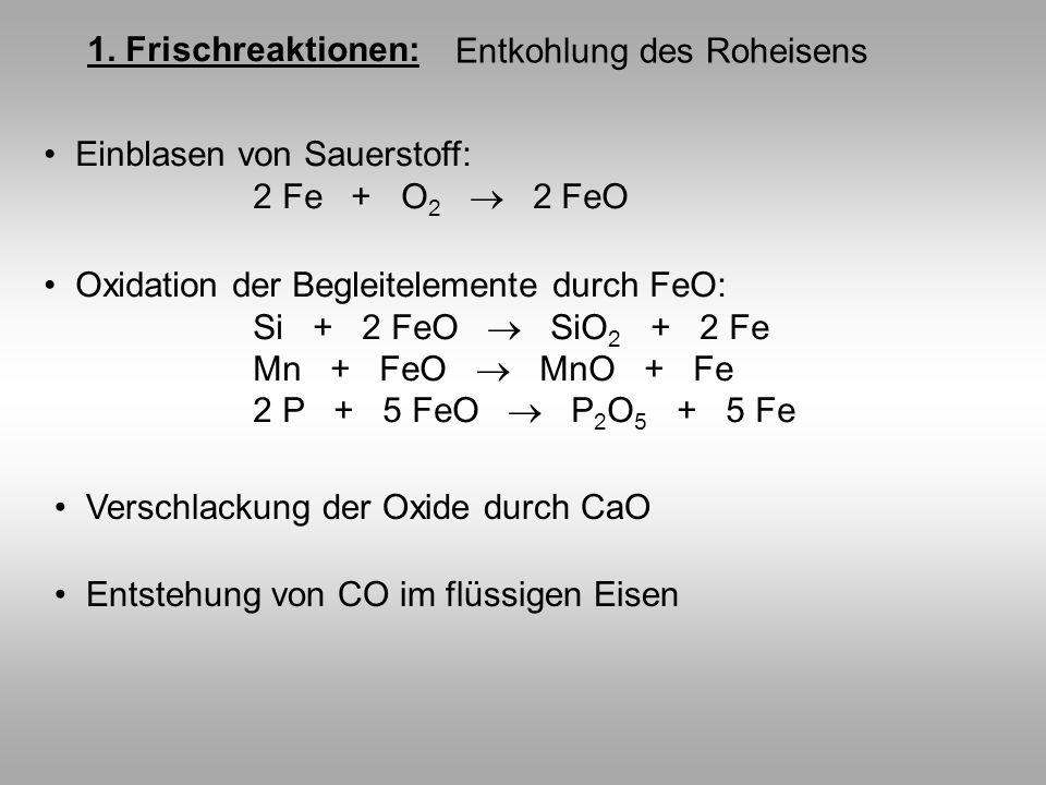 1. Frischreaktionen: Entkohlung des Roheisens Einblasen von Sauerstoff: 2 Fe + O 2 2 FeO Oxidation der Begleitelemente durch FeO: Si + 2 FeO SiO 2 + 2