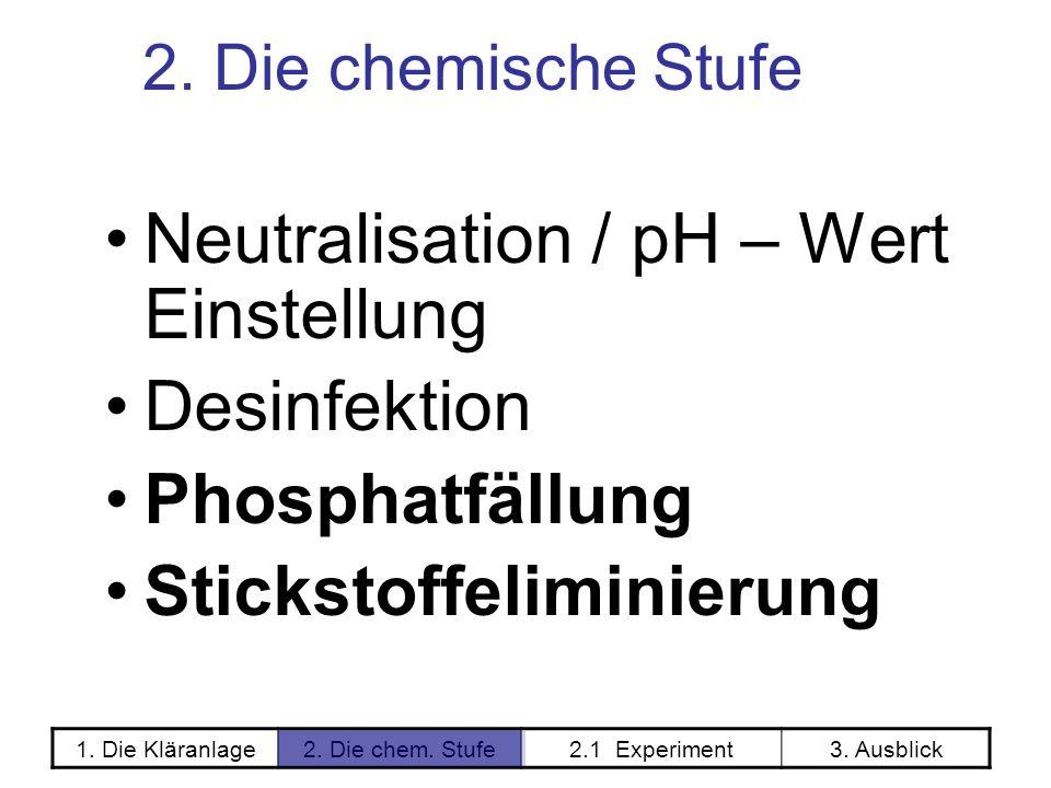 1. Die Kläranlage2. Die chem. Stufe2.1 Experiment3.