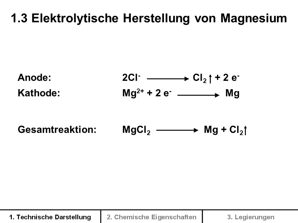 Anode:2Cl - Cl 2 + 2 e - Kathode: Mg 2+ + 2 e - Mg Gesamtreaktion:MgCl 2 Mg + Cl 2