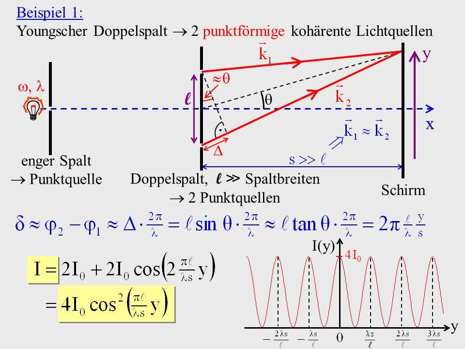 y I(y) 4 I04 I0 Beispiel 1: Youngscher Doppelspalt 2 punktförmige kohärente Lichtquellen l, enger Spalt Punktquelle Doppelspalt, l Spaltbreiten 2 Punk