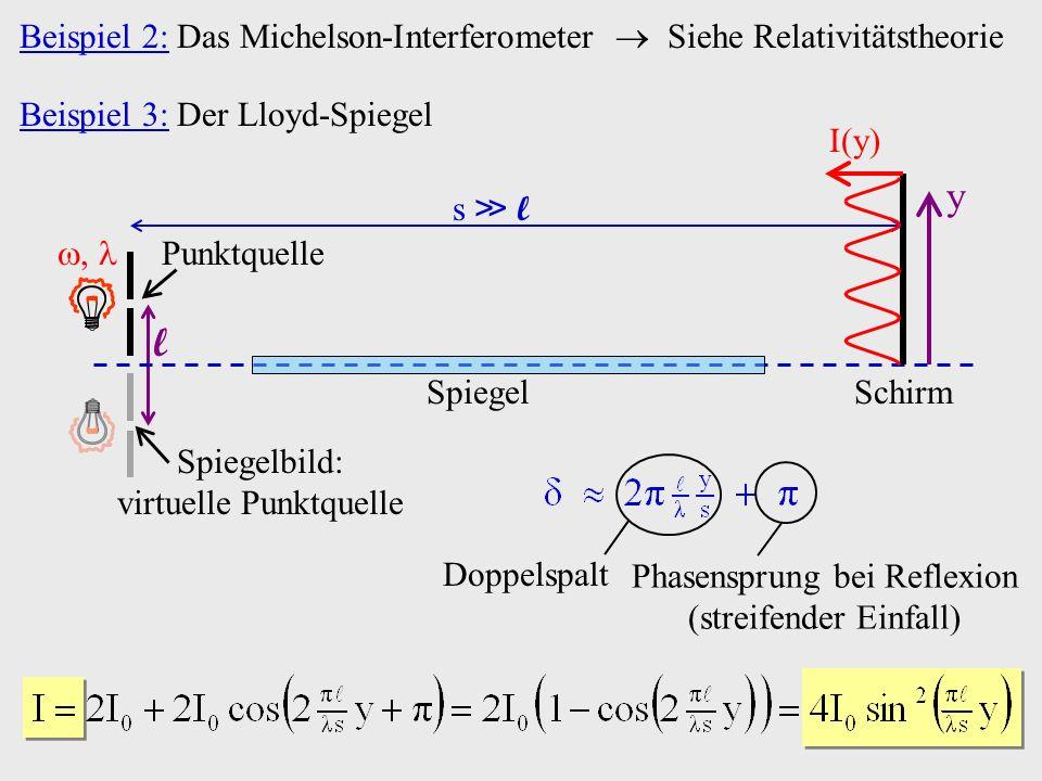 Beispiel 3: Der Lloyd-Spiegel Schirm l, y s l Spiegel Punktquelle Spiegelbild: virtuelle Punktquelle I(y) Doppelspalt Phasensprung bei Reflexion (stre