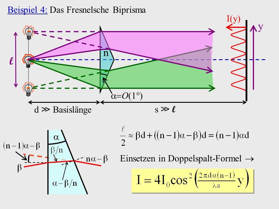 Beispiel 4: Das Fresnelsche Biprisma y n O l d Basislänges l Einsetzen in Doppelspalt-Formel I(y)
