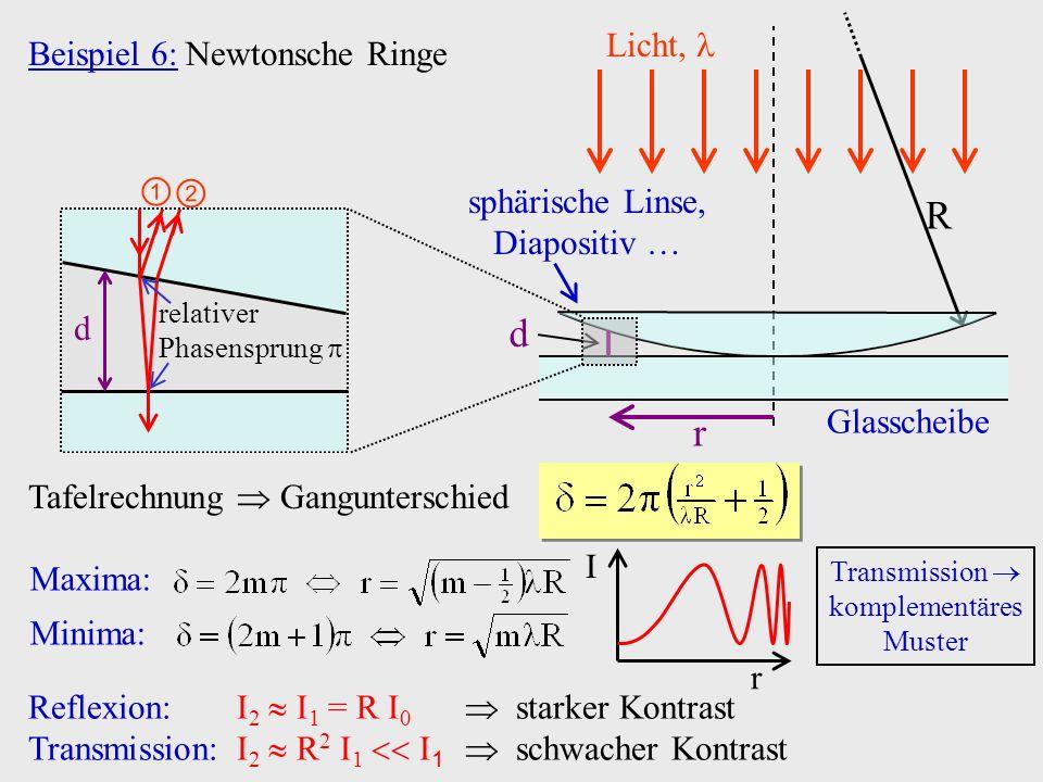 Beispiel 6: Newtonsche Ringe R Glasscheibe sphärische Linse, Diapositiv … r Licht, d d relativer Phasensprung Tafelrechnung Gangunterschied Maxima: Mi