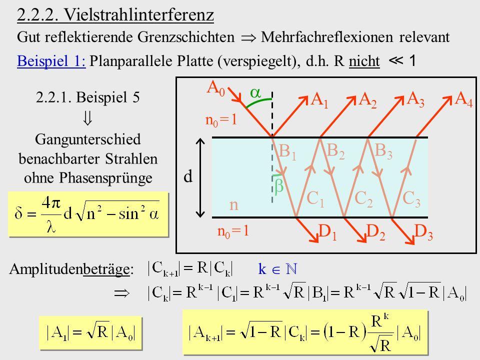 2.2.2. Vielstrahlinterferenz Gut reflektierende Grenzschichten Mehrfachreflexionen relevant Beispiel 1: Planparallele Platte (verspiegelt), d.h. R nic