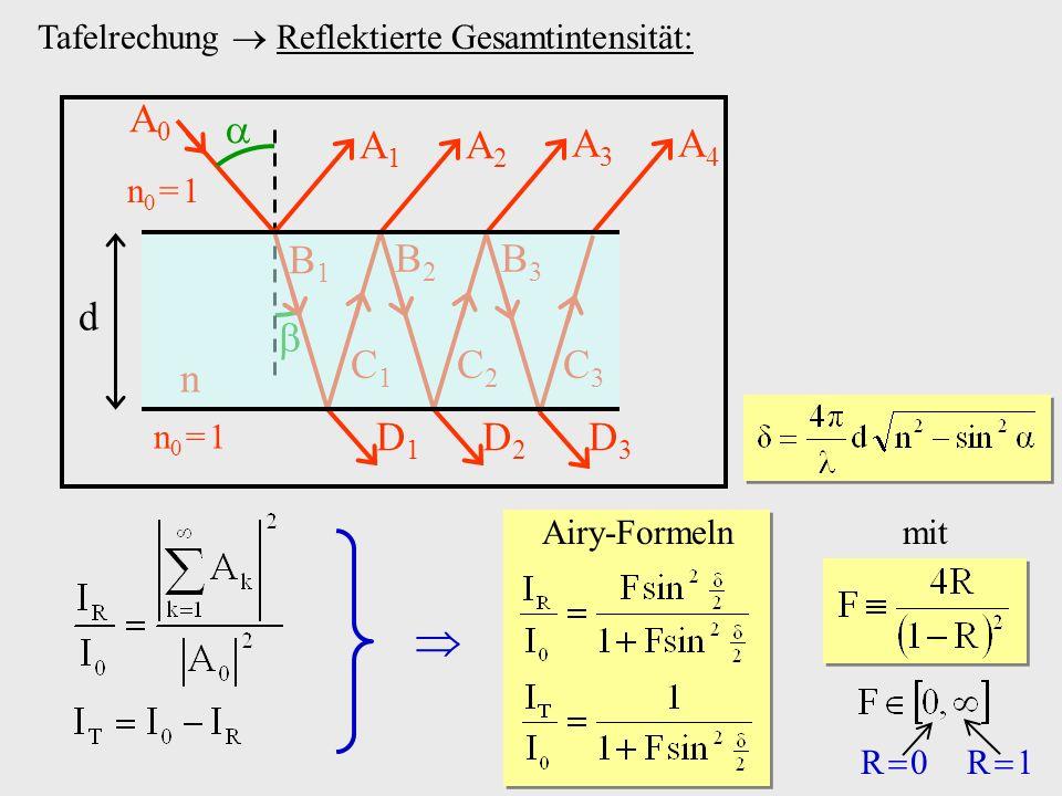 B1B1 B2B2 B3B3 C3C3 C2C2 C1C1 n A3A3 A0A0 A1A1 A2A2 d n0 = 1n0 = 1 n0 = 1n0 = 1 A4A4 D3D3 D2D2 D1D1 Tafelrechung Reflektierte Gesamtintensität: Airy-F