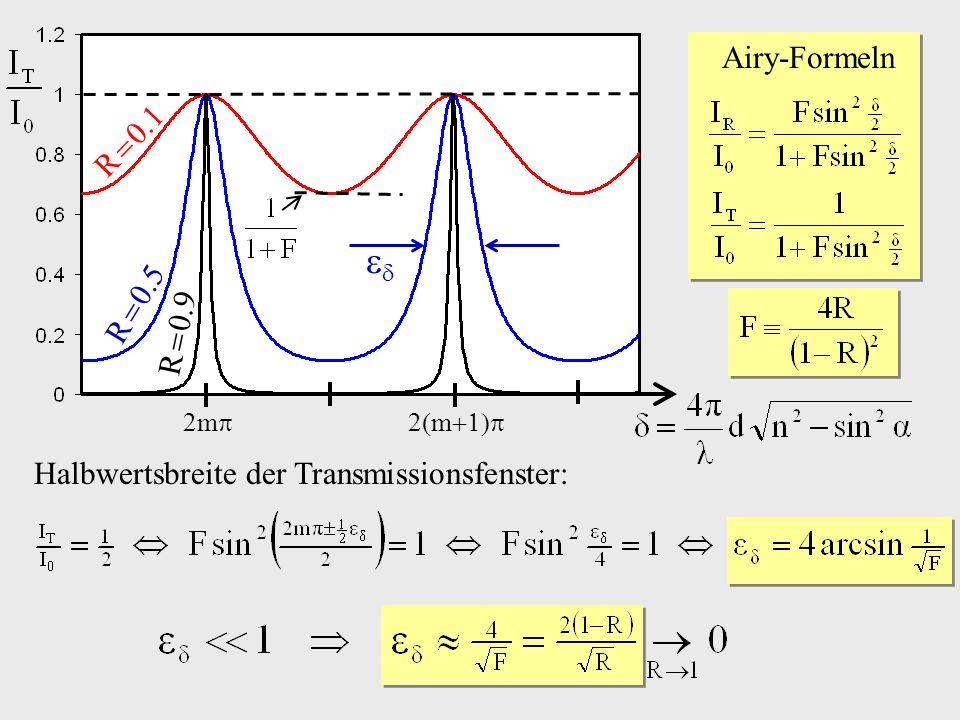 Airy-Formeln 2m R 0.1 R 0.5 R 0.9 Halbwertsbreite der Transmissionsfenster: