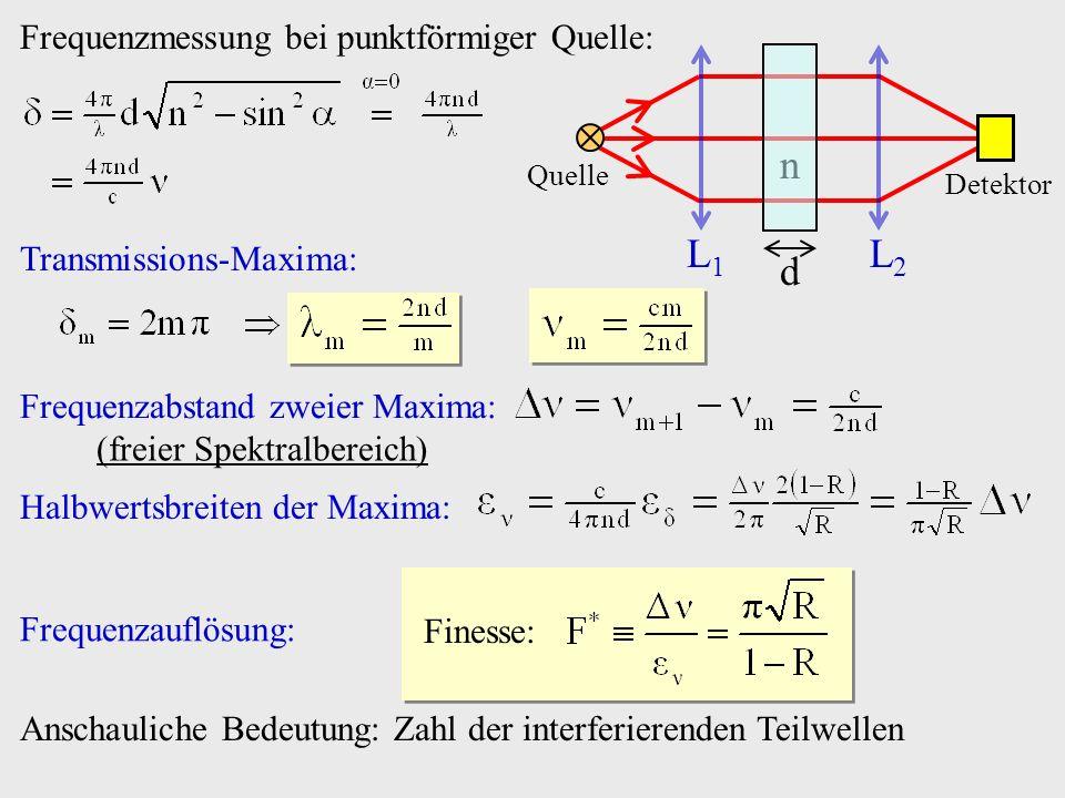 Frequenzmessung bei punktförmiger Quelle: n d L1L1 L2L2 Quelle Detektor Transmissions-Maxima: Frequenzabstand zweier Maxima: (freier Spektralbereich)