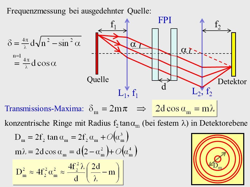 Frequenzmessung bei ausgedehnter Quelle: FPI d L 1, f 1 L 2, f 2 Quelle Detektor f1f1 f2f2 Transmissions-Maxima: konzentrische Ringe mit Radius f 2 ta