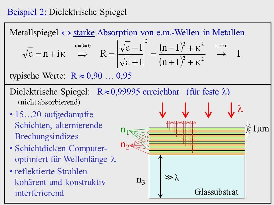 Beispiel 2: Dielektrische Spiegel Metallspiegel starke Absorption von e.m.-Wellen in Metallen typische Werte: R 0,90 0,95 Dielektrische Spiegel: R 0,9