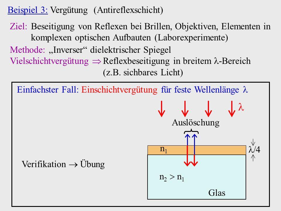 Beispiel 3: Vergütung (Antireflexschicht) Ziel: Beseitigung von Reflexen bei Brillen, Objektiven, Elementen in komplexen optischen Aufbauten (Laborexp
