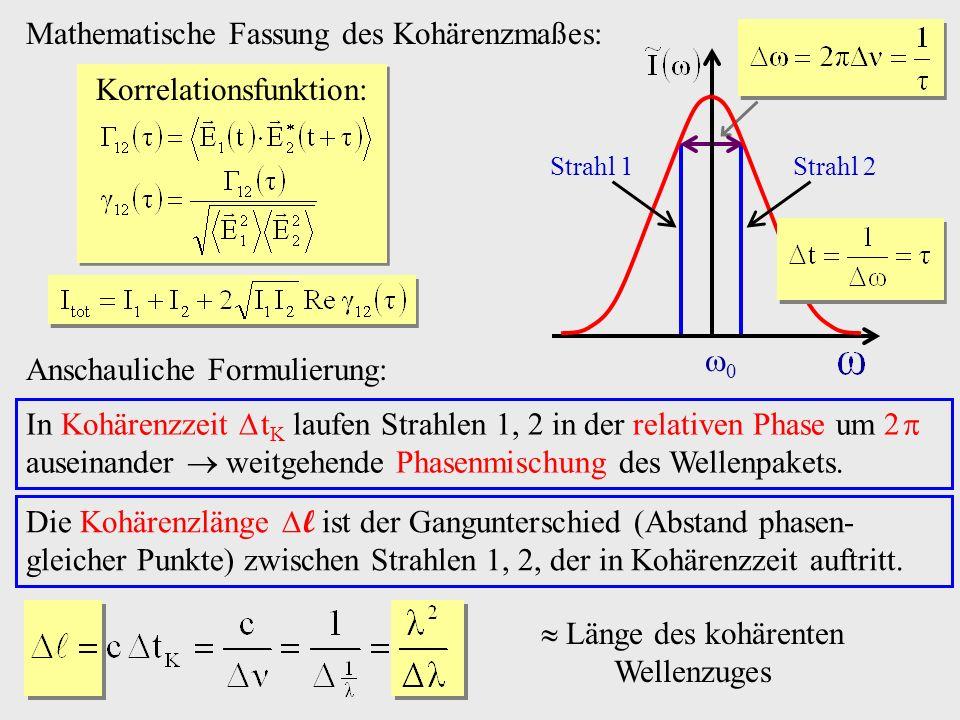 Mathematische Fassung des Kohärenzmaßes: Korrelationsfunktion: 0 Strahl 1Strahl 2 Anschauliche Formulierung: In Kohärenzzeit t K laufen Strahlen 1, 2