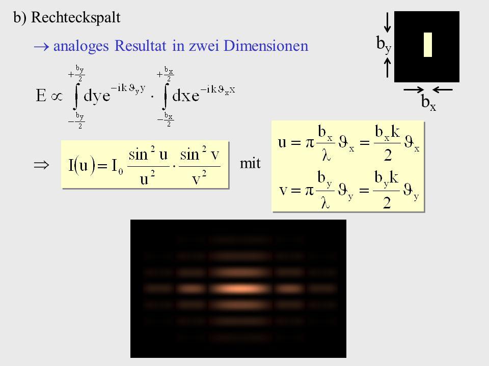 b) Rechteckspalt bxbx mit byby analoges Resultat in zwei Dimensionen