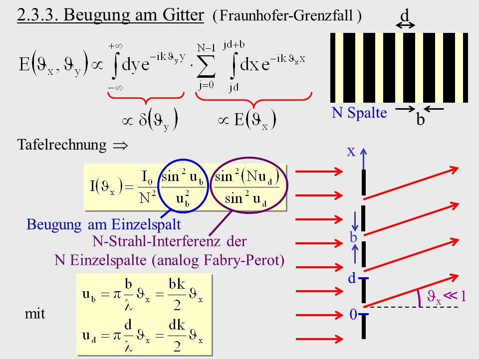 2.3.3. Beugung am Gitter ( Fraunhofer-Grenzfall ) Tafelrechnung mit b d N Spalte b x 1 x 0 d Beugung am Einzelspalt N-Strahl-Interferenz der N Einzels