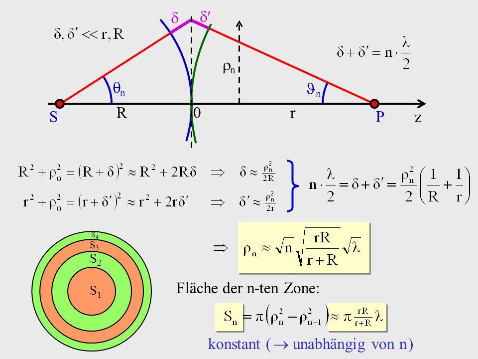 zSP 0Rr n n n S1S1 S2S2 S3S3 S4S4 Fläche der n-ten Zone: konstant ( unabhängig von n )