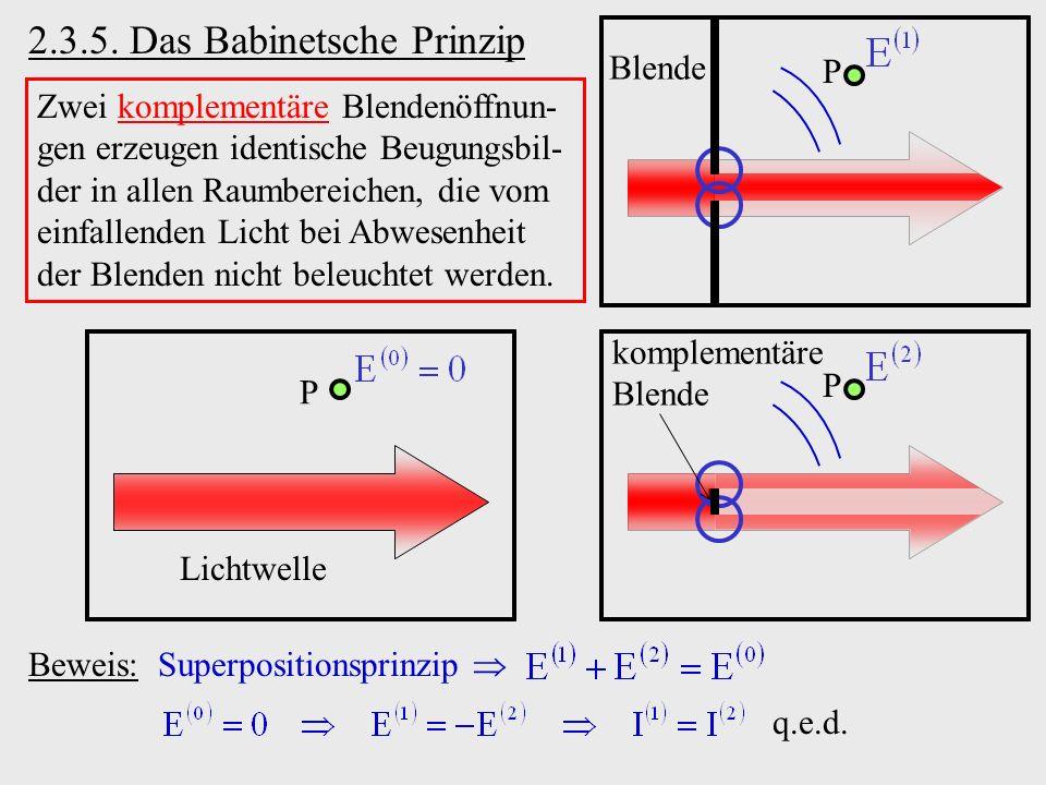 2.3.5. Das Babinetsche Prinzip Zwei komplementäre Blendenöffnun- gen erzeugen identische Beugungsbil- der in allen Raumbereichen, die vom einfallenden