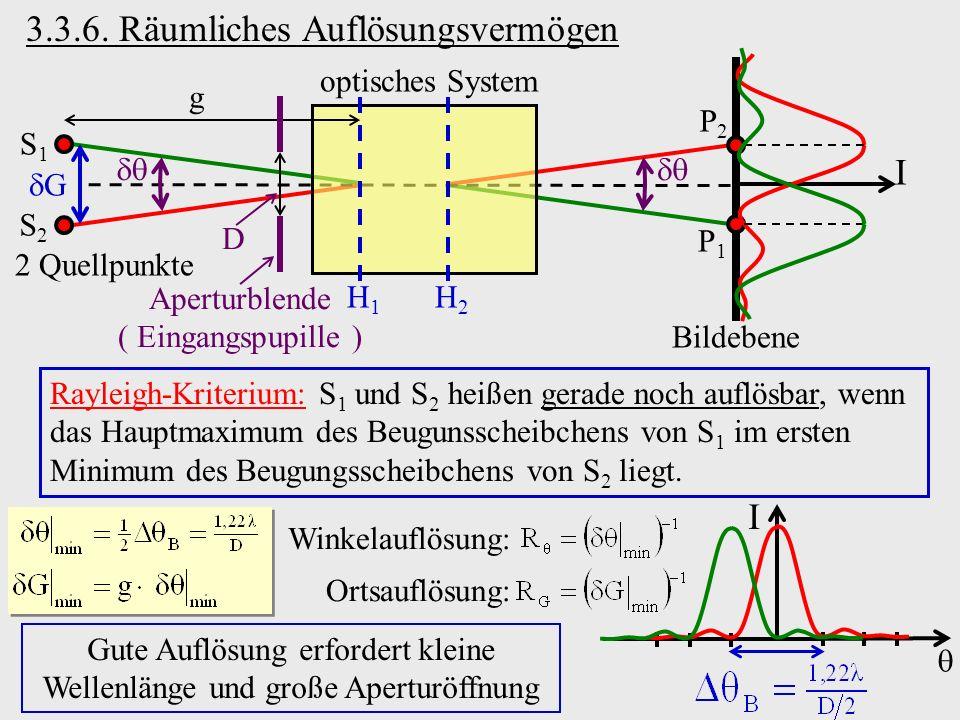 P2P2 3.3.6. Räumliches Auflösungsvermögen P1P1 S1S1 S2S2 2 Quellpunkte Bildebene H1H1 H2H2 optisches System G g I Rayleigh-Kriterium: S 1 und S 2 heiß