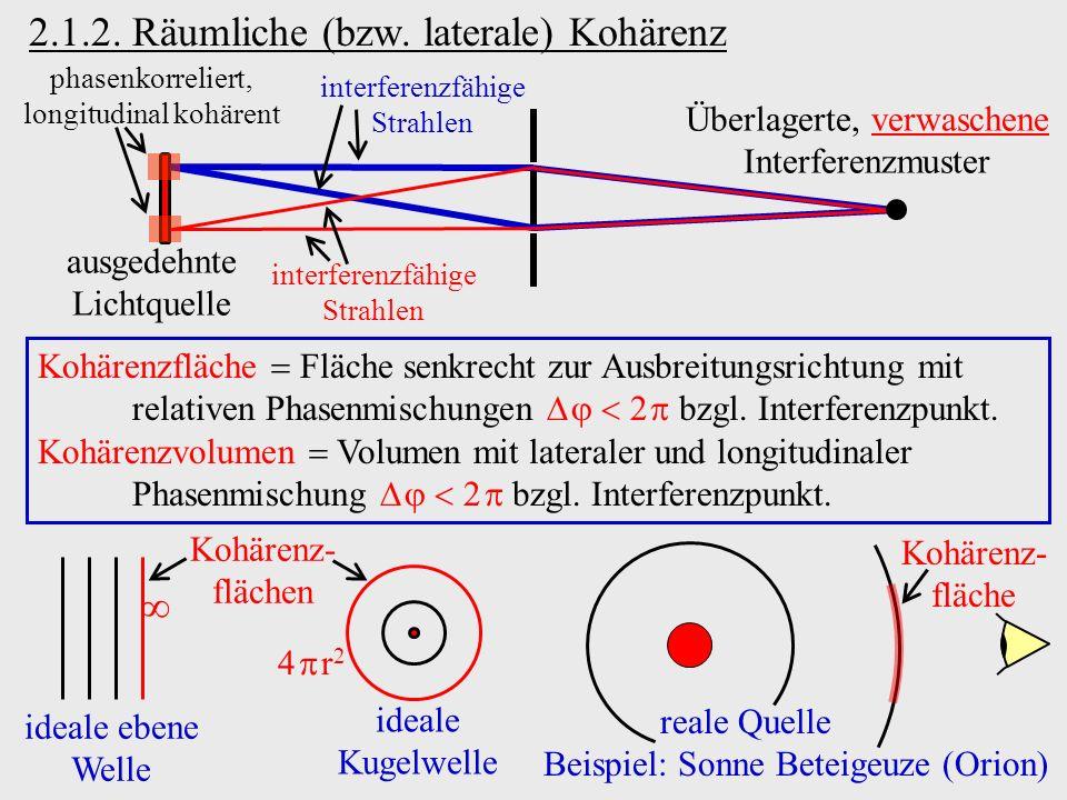Beispiel: P1P1 P2P2 l ausgedehnte Lichtquelle B A Völlige Ausschmierung des Interferenzbildes in P: B: 0 maximale Helligkeit in P A: Auslöschung in P r s Schirm P, d.h., wobei Interferometer Kohärenzbreite: Kohärenzfläche: Raumwinkel der Lichtquelle vom Interferometer aus gesehen
