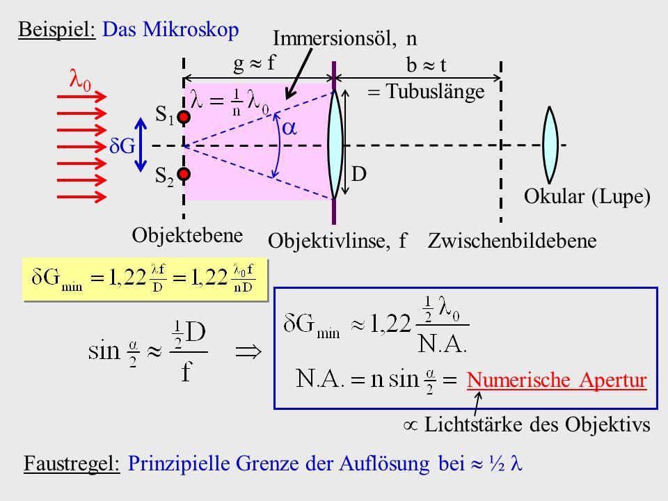 Beispiel: Das Mikroskop Numerische Apertur Lichtstärke des Objektivs Faustregel: Prinzipielle Grenze der Auflösung bei ½ S1S1 S2S2 G g f Objektivlinse