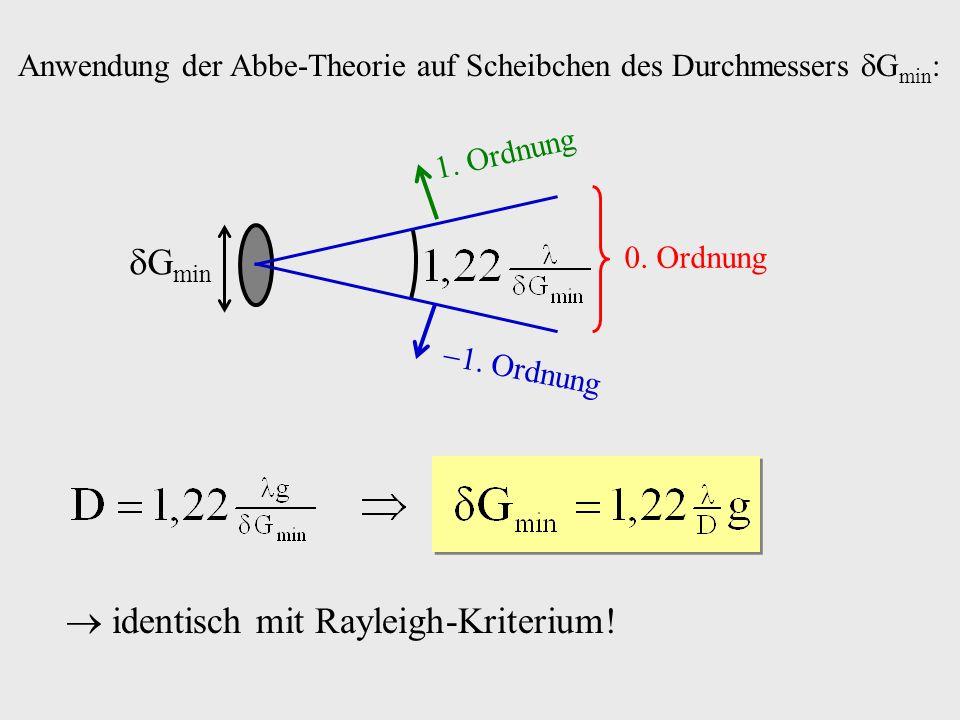 Anwendung der Abbe-Theorie auf Scheibchen des Durchmessers G min : identisch mit Rayleigh-Kriterium! 1. Ordnung 0. Ordnung 1. Ordnung G min