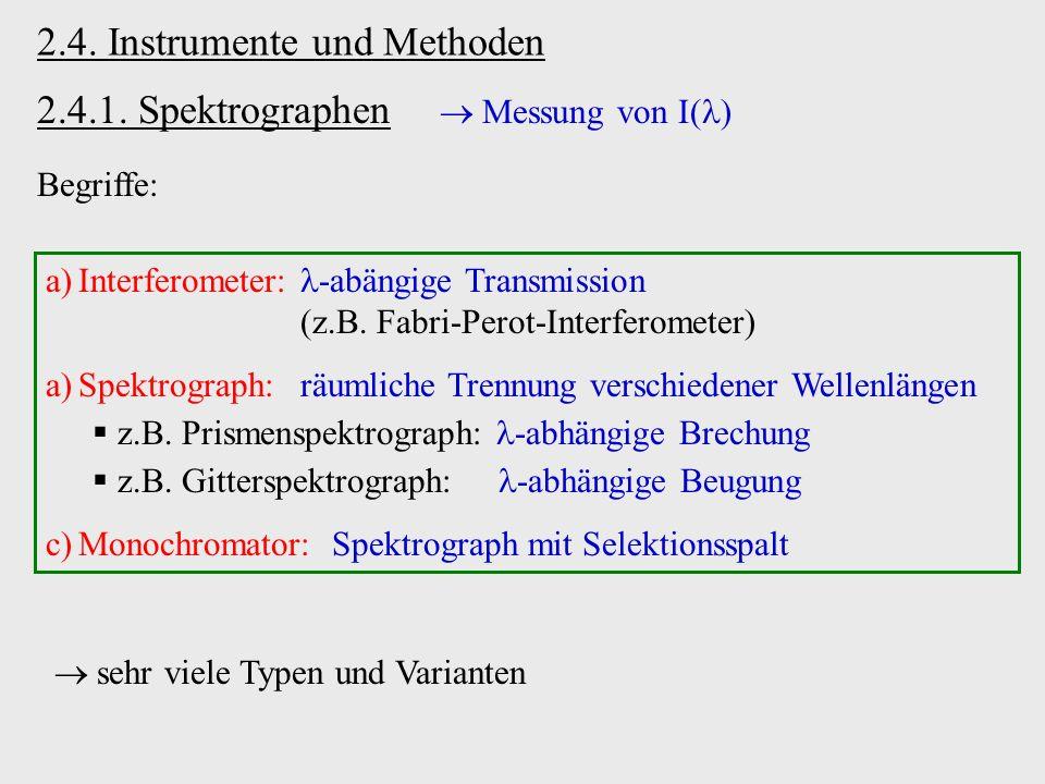 2.4. Instrumente und Methoden 2.4.1. Spektrographen Messung von I( ) a)Interferometer: -abängige Transmission (z.B. Fabri-Perot-Interferometer) a)Spek