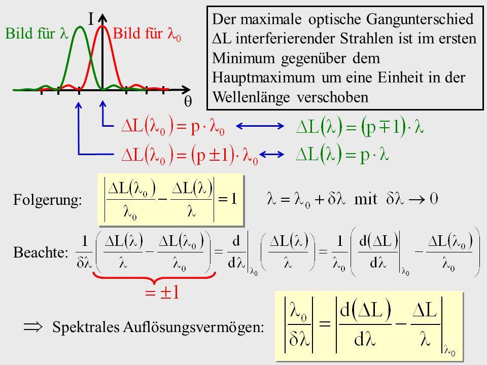 Der maximale optische Gangunterschied L interferierender Strahlen ist im ersten Minimum gegenüber dem Hauptmaximum um eine Einheit in der Wellenlänge