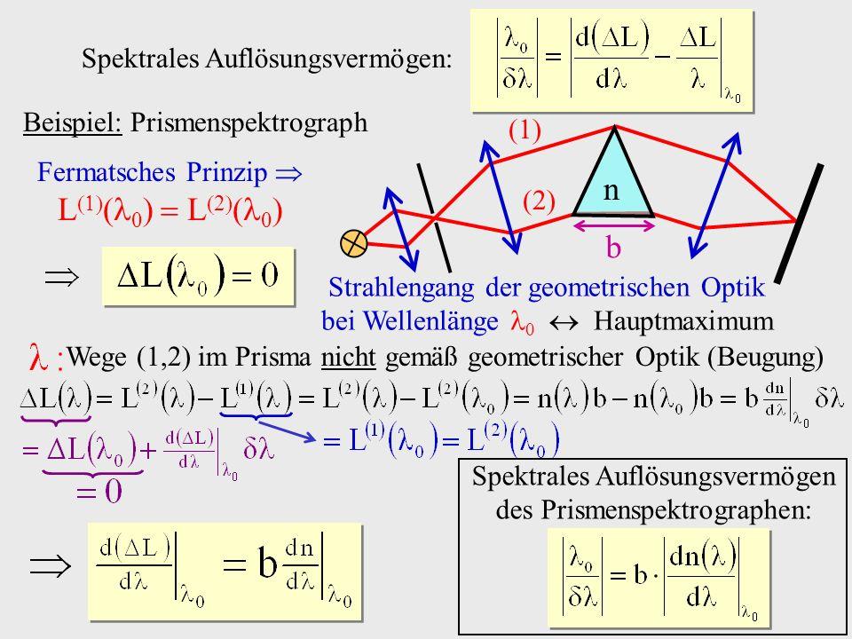 Spektrales Auflösungsvermögen: Beispiel: Prismenspektrograph n b Strahlengang der geometrischen Optik bei Wellenlänge 0 Hauptmaximum 2 Fermatsches Pri