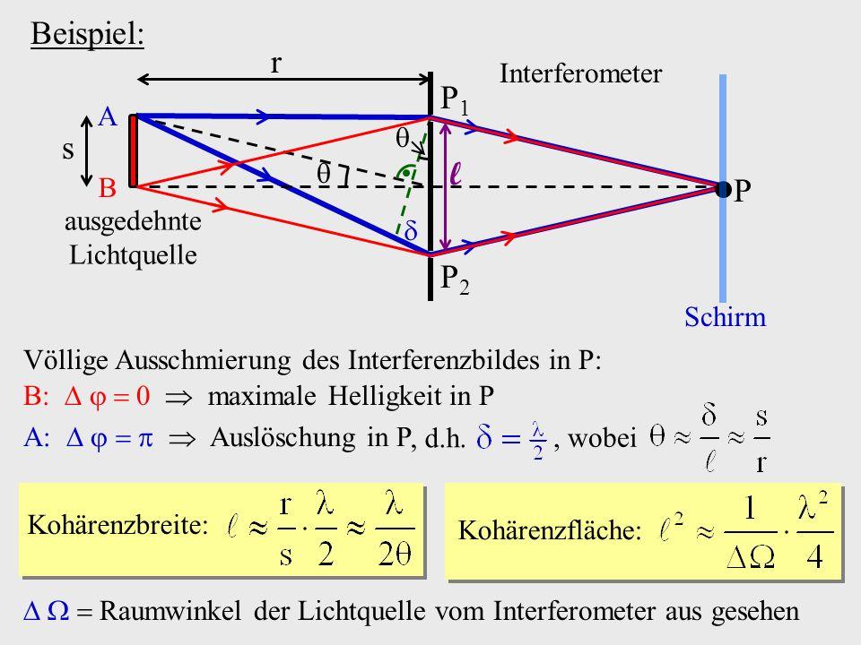 Beispiel: P1P1 P2P2 l ausgedehnte Lichtquelle B A Völlige Ausschmierung des Interferenzbildes in P: B: 0 maximale Helligkeit in P A: Auslöschung in P