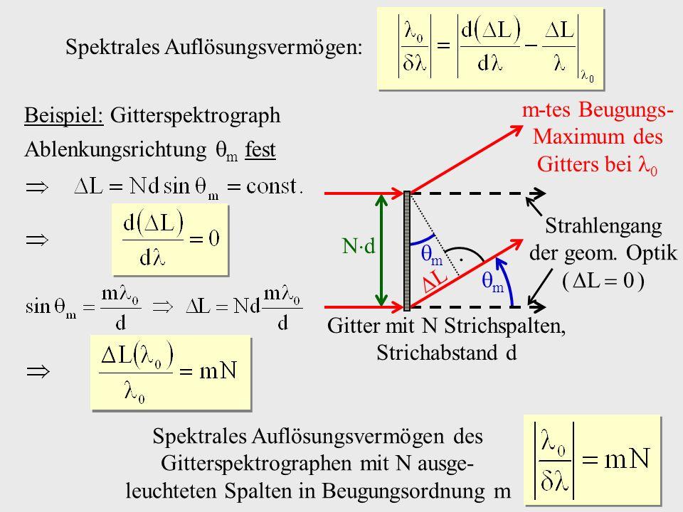 Beispiel: Gitterspektrograph Gitter mit N Strichspalten, Strichabstand d Strahlengang der geom. Optik ( L 0 ) m-tes Beugungs- Maximum des Gitters bei