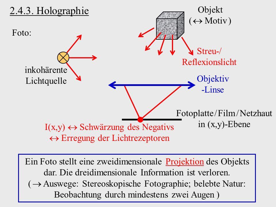 2.4.3. Holographie Foto: inkohärente Lichtquelle Objekt ( Motiv ) Streu-/ Reflexionslicht Objektiv -Linse Fotoplatte / Film / Netzhaut in (x,y)-Ebene