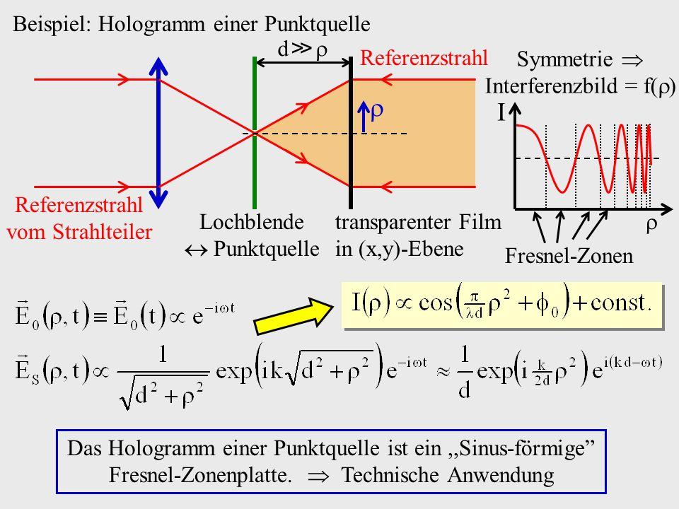Beispiel: Hologramm einer Punktquelle Das Hologramm einer Punktquelle ist ein,,Sinus-förmige Fresnel-Zonenplatte. Technische Anwendung Symmetrie Inter