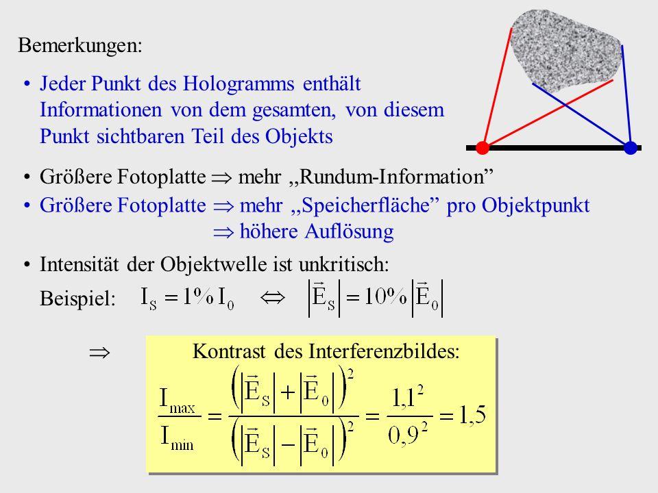 Bemerkungen: Jeder Punkt des Hologramms enthält Informationen von dem gesamten, von diesem Punkt sichtbaren Teil des Objekts Größere Fotoplatte mehr,,