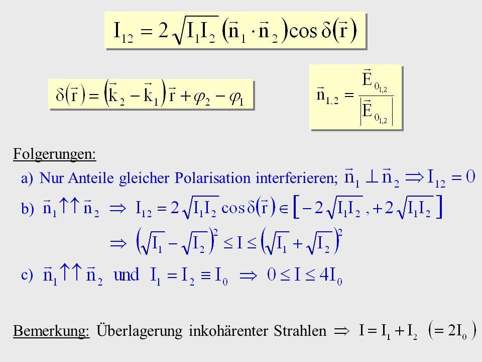 y I(y) 4 I04 I0 Beispiel 1: Youngscher Doppelspalt 2 punktförmige kohärente Lichtquellen l, enger Spalt Punktquelle Doppelspalt, l Spaltbreiten 2 Punktquellen Schirm x y.