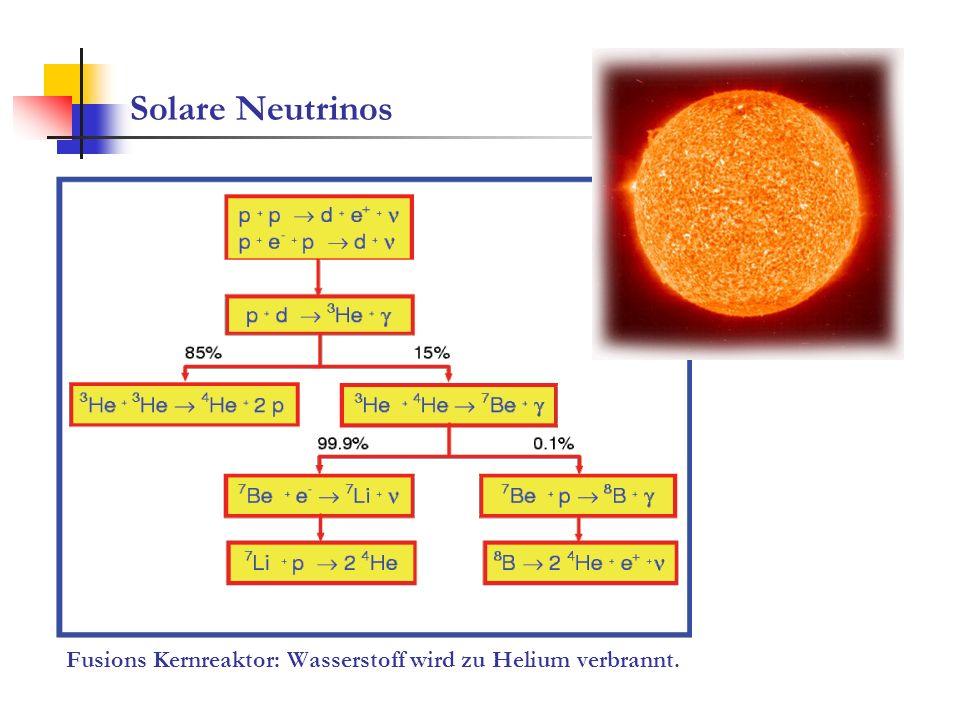 Solare Neutrinos Fusions Kernreaktor: Wasserstoff wird zu Helium verbrannt.