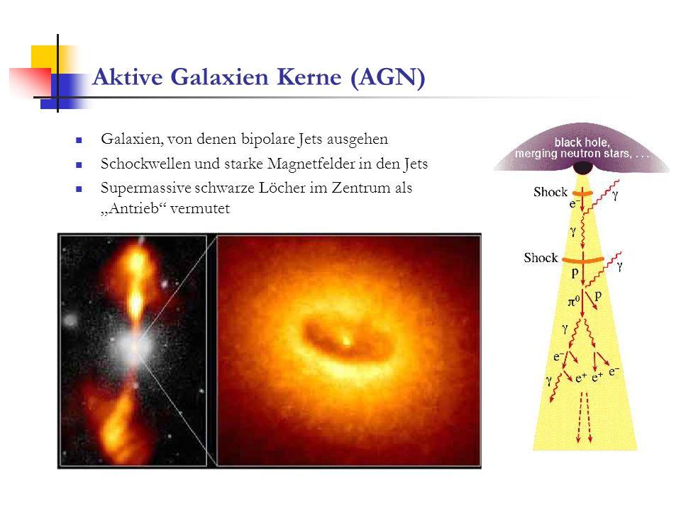 Aktive Galaxien Kerne (AGN) Galaxien, von denen bipolare Jets ausgehen Schockwellen und starke Magnetfelder in den Jets Supermassive schwarze Löcher i