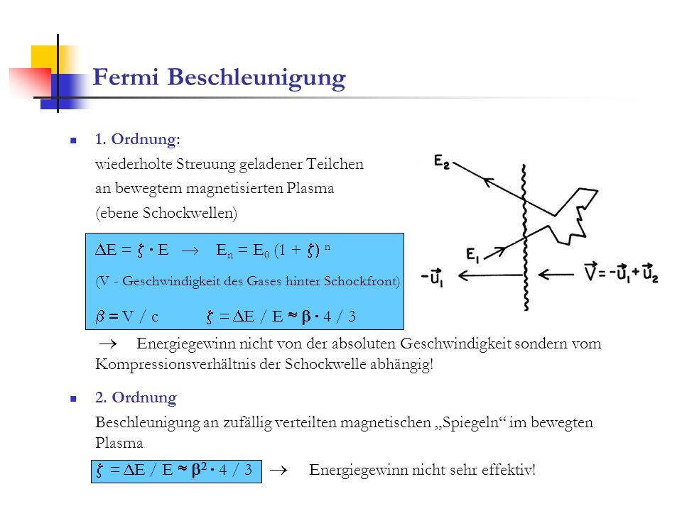 Fermi Beschleunigung 1. Ordnung: wiederholte Streuung geladener Teilchen an bewegtem magnetisierten Plasma (ebene Schockwellen) E = E E n = E 0 (1 + n