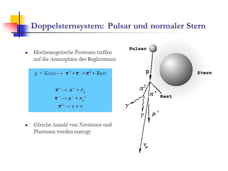 Doppelsternsystem: Pulsar und normaler Stern Hochenergetische Protonen treffen auf die Atmosphäre des Begleitsterns Gleiche Anzahl von Neutrinos und P